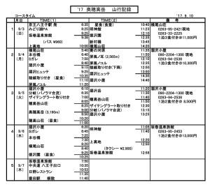 山行記録 2017.9.3 奥穂・屏風